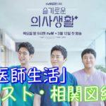 韓国ドラマ「賢い医師生活」の登場人物・キャスト(俳優)・相関図